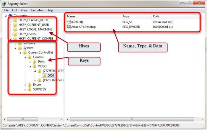 Засорение системного реестра